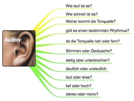auditive-sub